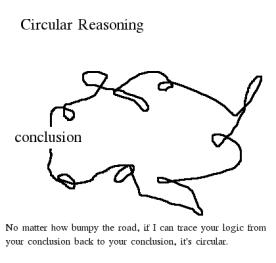 circular reasoning